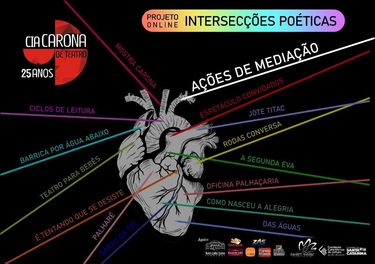 Intersecções Poéticas: Ações de Mediação